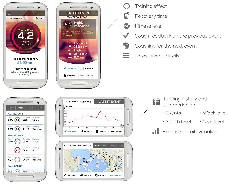 app-features