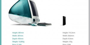 Apple dieci anni dopo, la legge di Moore espressa al suo meglio