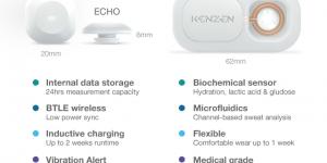 Kenzen ECHO H2 la patch wireless per lo sport