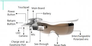 Senth In1 i primi occhiali per il ciclismo a realtà aumentata