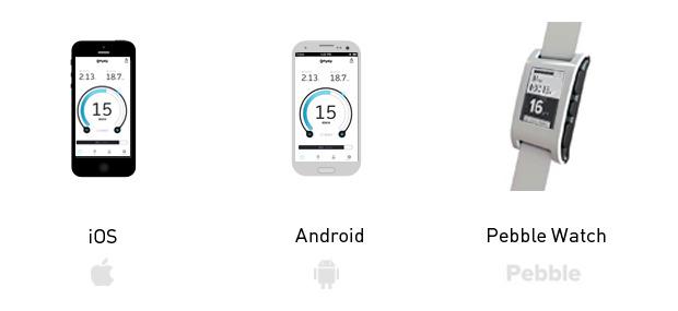 smart-wheel3