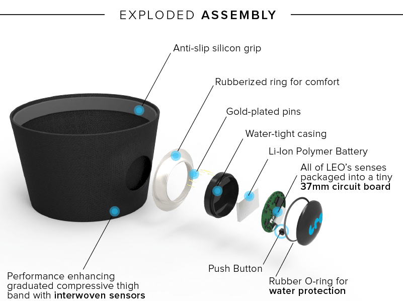 LEO_-_Exploded_Assembly
