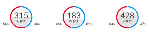 bepro-wattage-l-r