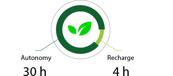 tecnologia_green