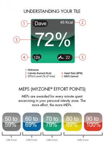 myzone_app