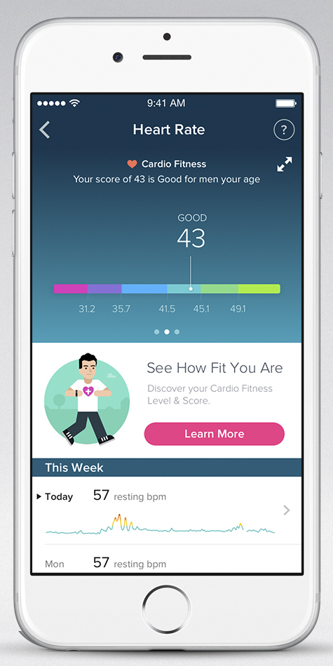 Fitbit_CardioFitnessScore