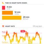exercises-phone-screen