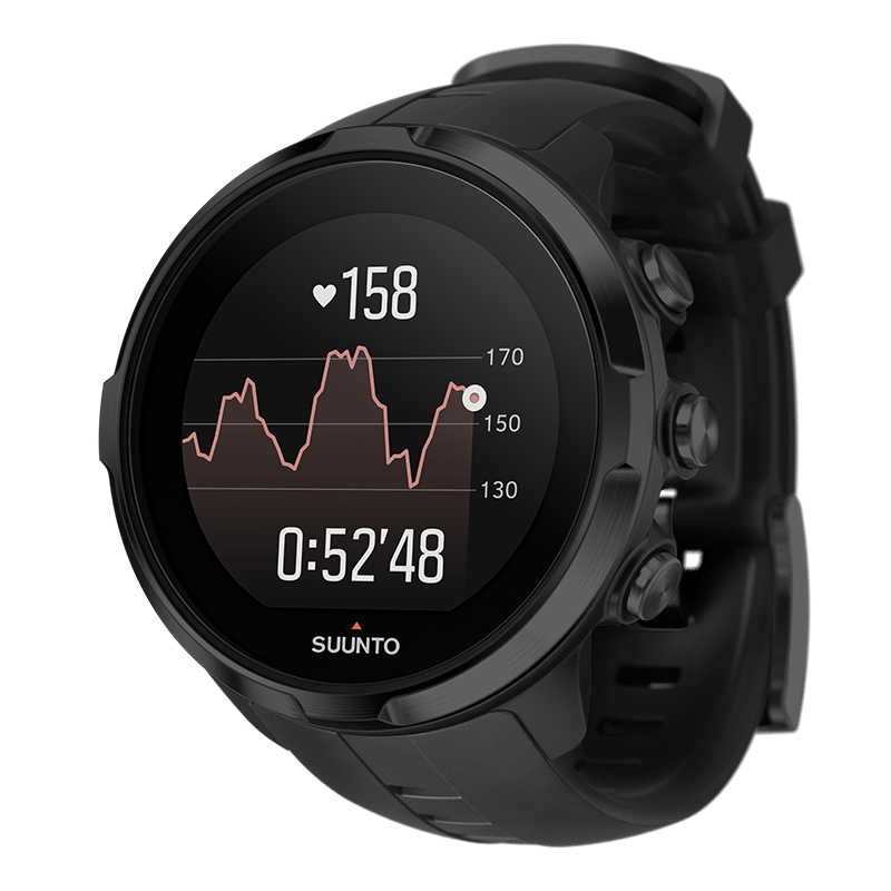cardiofrequenzimetri da polso